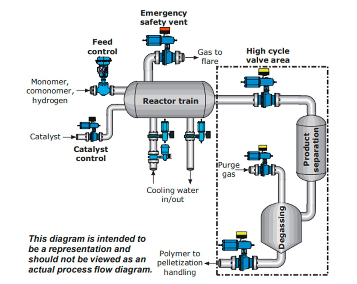 An animated image of polymerization process